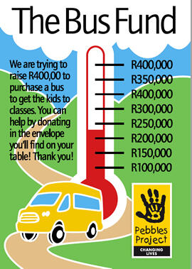 A infographic thermometer measuring how much has been collected for the bus fund.
